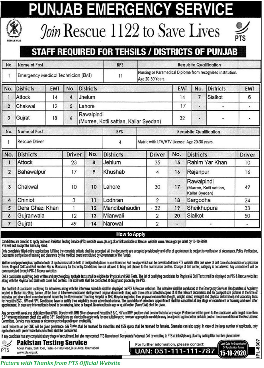 RESCUE 1122 Jobs Latest 2020 - Latest Jobs in RESCUE 1122 in Punjab September - 2020