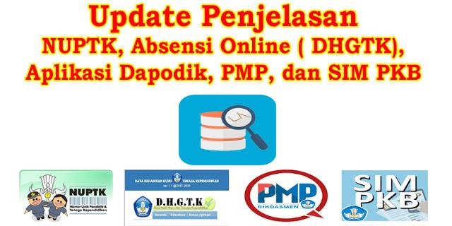 Update Penjelasan NUPTK, Absensi Online ( DHGTK), Aplikasi Dapodik, PMP, dan SIM PKB