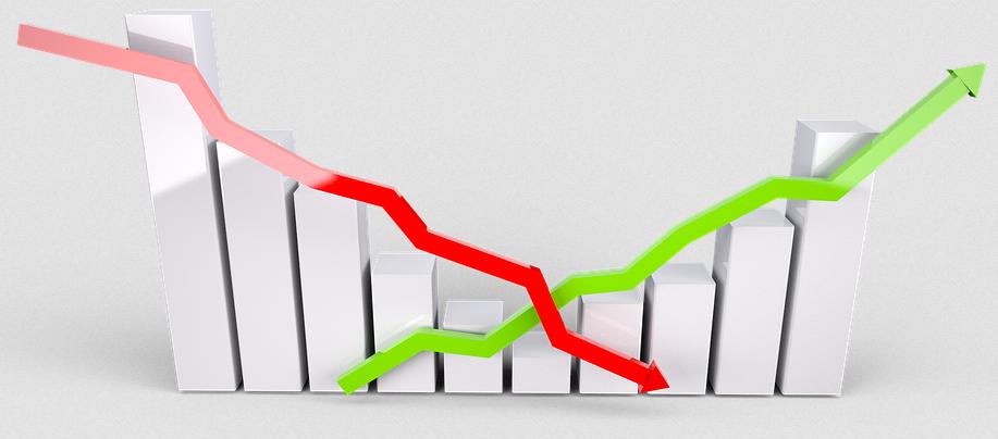 Contoh Soal Pertumbuhan Ekonomi dan Pembahasannya