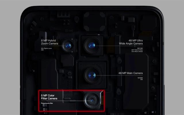 """OnePlus 8 Pro: Scoperta la modalità """"Raggi X"""" che permette di vedere attraverso plastica e..."""