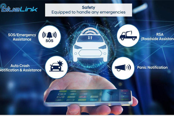 Hyundai Blue Link technology creta