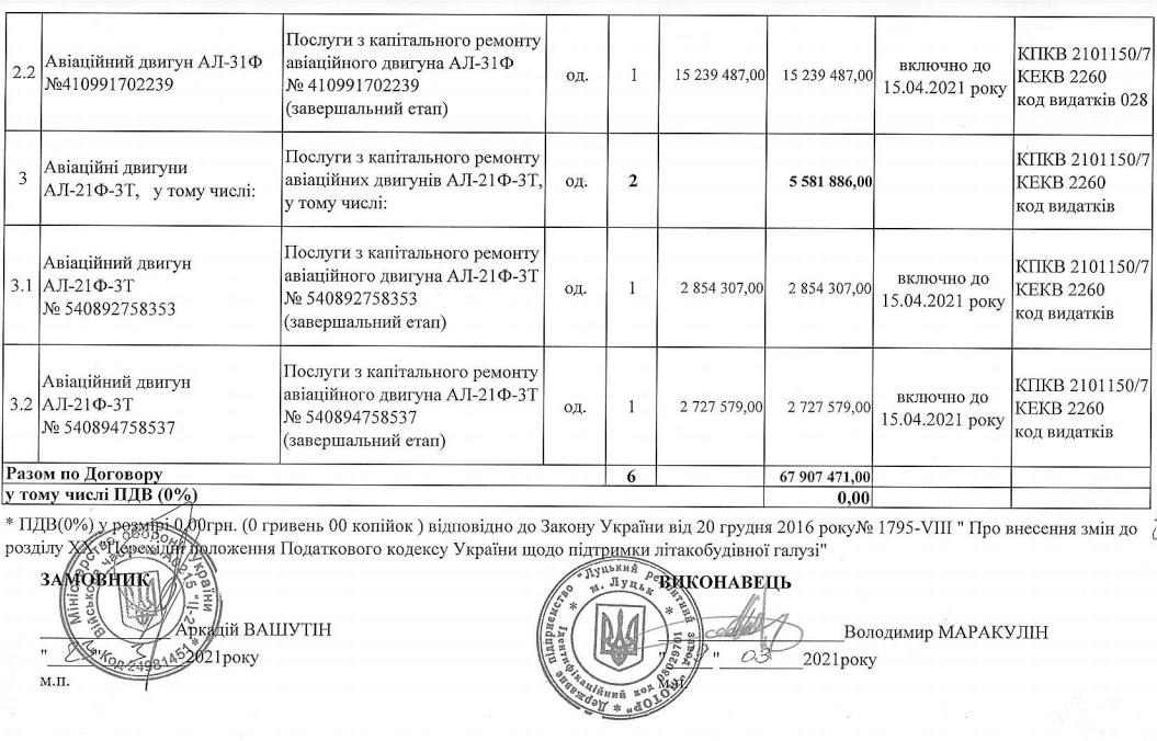 АЛ-21Ф-ЗТ