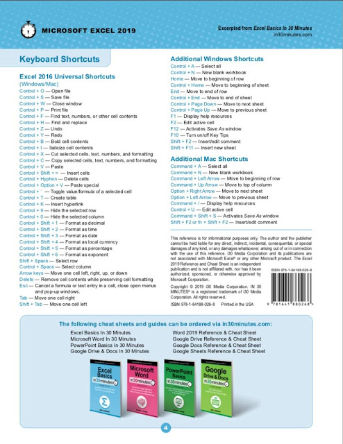 New Quick Reference Guide (Cheat Sheet of Instructions, Tips & Shortcuts - Laminated) Updated 2020
