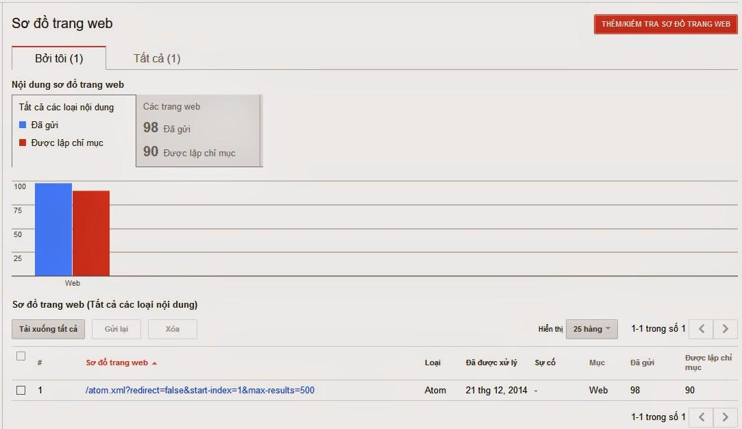 hướng dẫn cách tạo sitemap cho blogspot đơn giản tÔi Đi seo dẠo