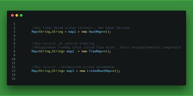 contoh code program aturan penggunaan menentukan map hashmap treemap linkedhashmap collection di dengan java