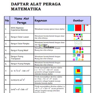 Download Contoh Alat Peraga Matematika Gratis
