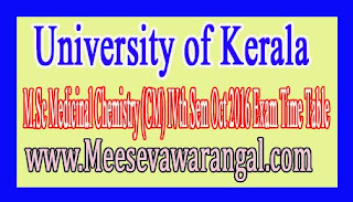 University of Kerala M.Sc Medicinal Chemistry (CM) IVth Sem Oct 2016 Exam Time Table