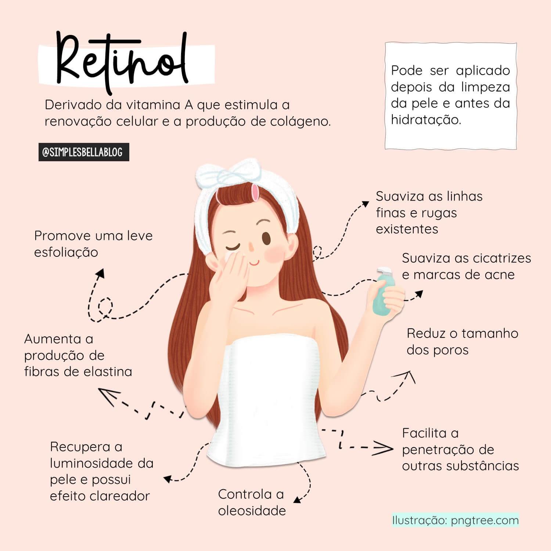 Benefícios do RETINOL na sua rotina de cuidados com a pele
