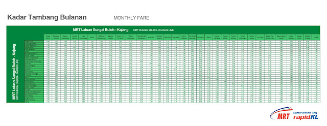 Kadar Tambang Penuh MRT Secara Bulanan, Mingguan, Harian Secara Tunai dan Tanpa Tunai