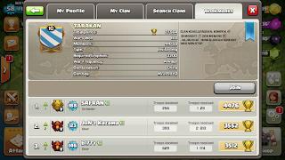 Clan TARAKAN Yang Pertama Kali Naik Level 10