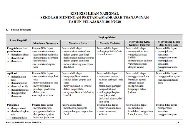 Kisi-kisi UN SMP 2020 Lengkap