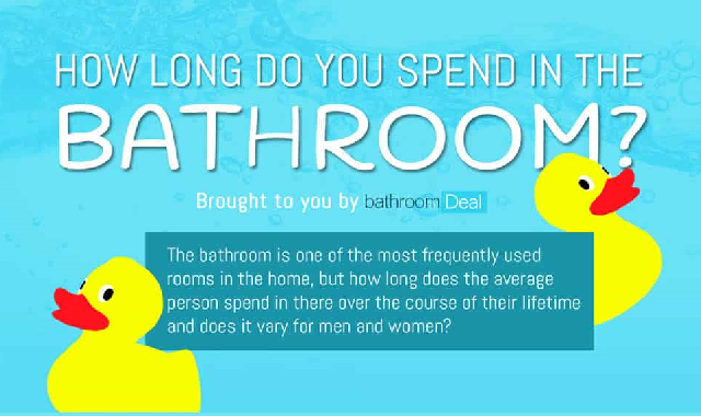 How Long Do You Spend In The Bathroom? #infographic