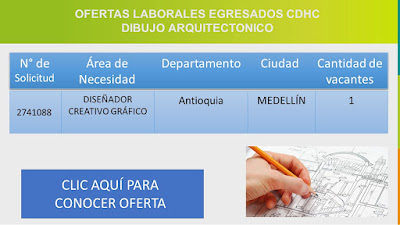 https://agenciapublicadeempleo.sena.edu.co/spe-web/spe/demanda/solicitud-sintesis/2741088