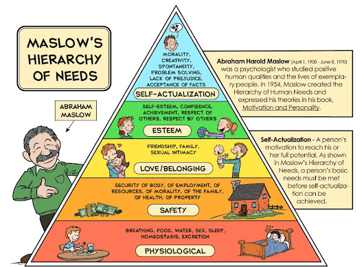 critical analysis maslows needs Human needs running head: human needs maslow's theory of motivation and hierarchy of human needs: a critical analysis allison ruby reid-cunningham, msw school of social welfare university of california – berkeley prepared under the supervision of dr william mckinley runyan school of social welfare phd qualifying examination december 3, 2008.