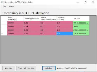 Uncertainty in STOIIP Calculation Program