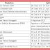 Pendaftaran Seleksi ASN PPK Guru 2021 Dibuka, Berikut Jadwalnya