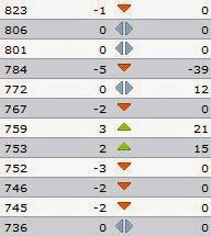 FIFA World Rankings March 2007.