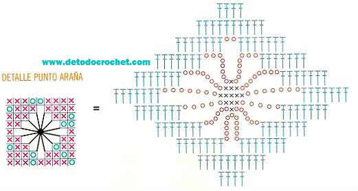 esquema ganchillo de punto araña