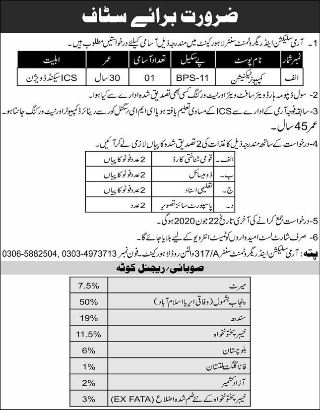 Army Selection & Recruitment Center Lahore Jobs