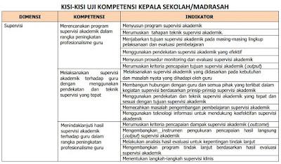 Kisi-Kisi Supervisi, http://www.librarypendidikan.com