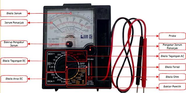 Penggunaan AVO meter Analog