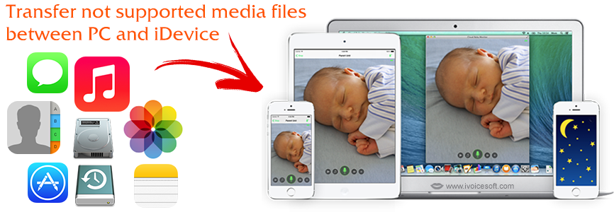 Transfer unsupported media files between PC and idevice