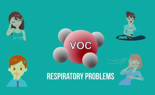Những triệu chứng khi hít hay nuốt phải Forrmaldehyde