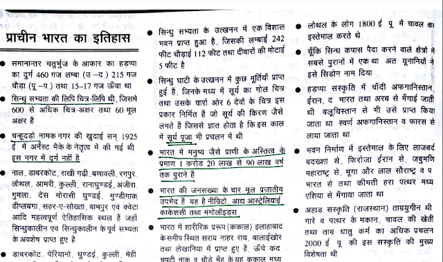 Indian history most important point in Hindi