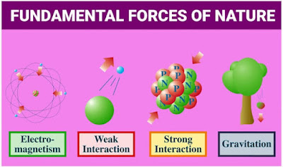 four fundamental forces in nature