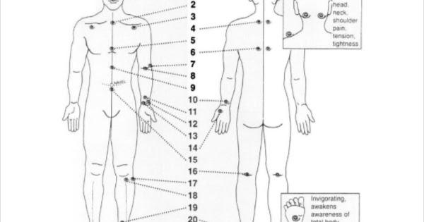 Printable Reflexology chart in PDF format
