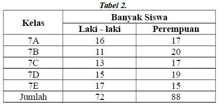 Soal Dan Kunci Jawaban Pat Matematika Smp Kelas 7 Semester Genap Kurikulum 2013 Didno76 Com
