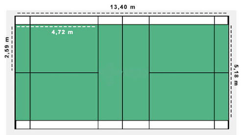 Ukuran lapangan bulu tangkis tunggal