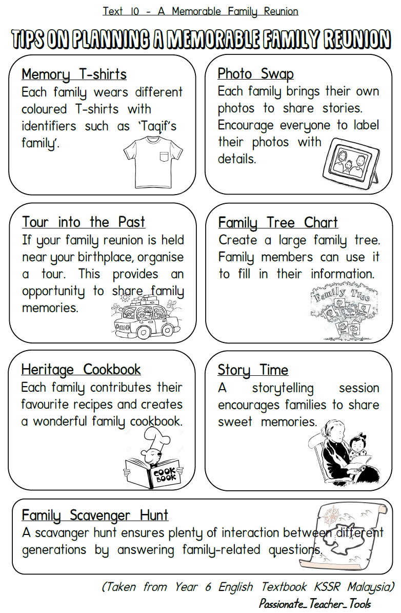 Passionate Teacher Tools: Text 10 - A Memorable Family ...