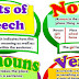 PARTS OF SPEECH (Free Download)