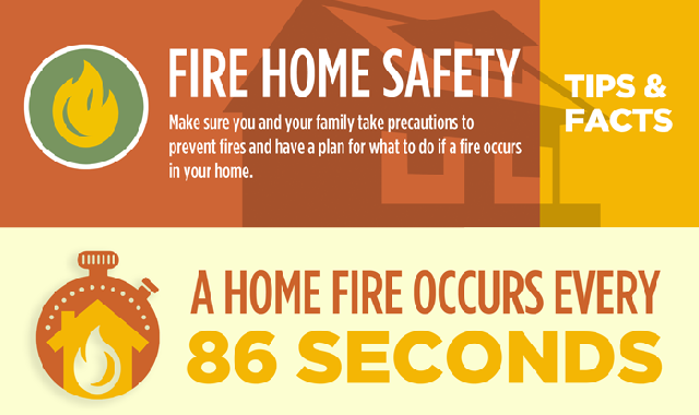 Fire Home Safety Tips & Facts #infographic,home safety, home safety checklist, home safety tips, home safety camera,home safety elderly