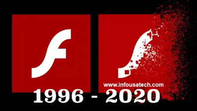 download adobe flash player free 2021