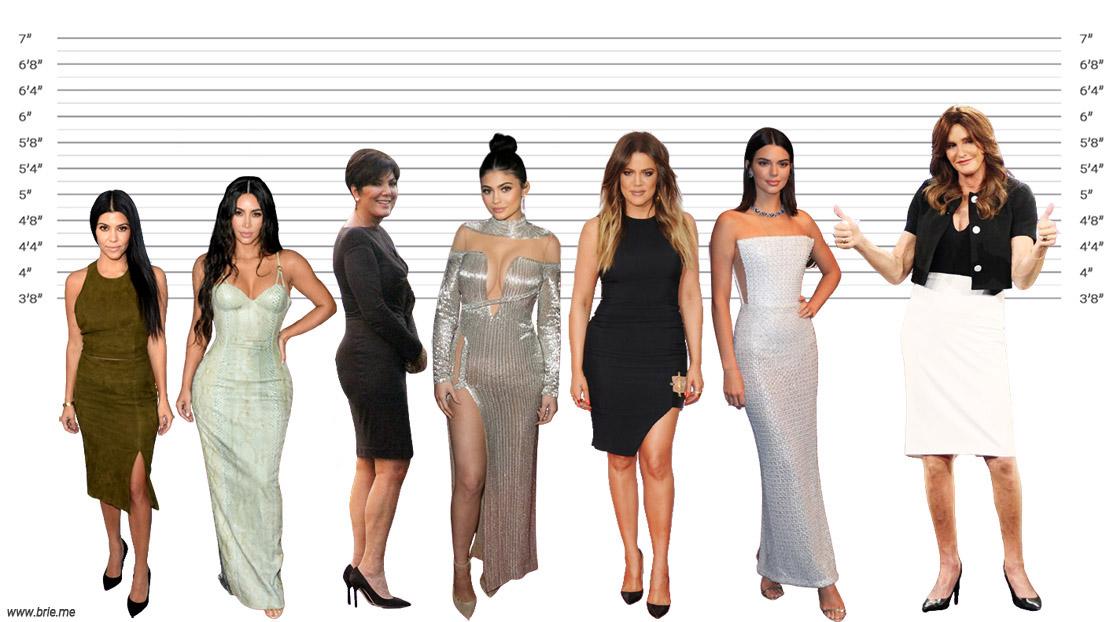 Kourtney Kardashian, Kim Kardashian West, Kris Jenner, Kylie Jenner, Khloe Kardashian, Kendall Jenner, Caitlyn Jenner height comparison