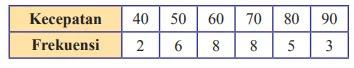 Kunci-Jawaban-Matematika-Kelas-8-Halaman-260-261-Ayo-Kita-Berlatih-9.4