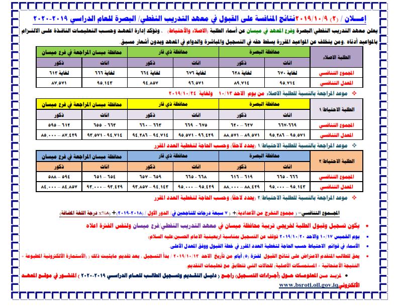 أسماء الطلبة المرشحين للقبول في معهد التدريب النفطي البصرة 2020-2019 للاناث والذكور Ad_acceptance_001