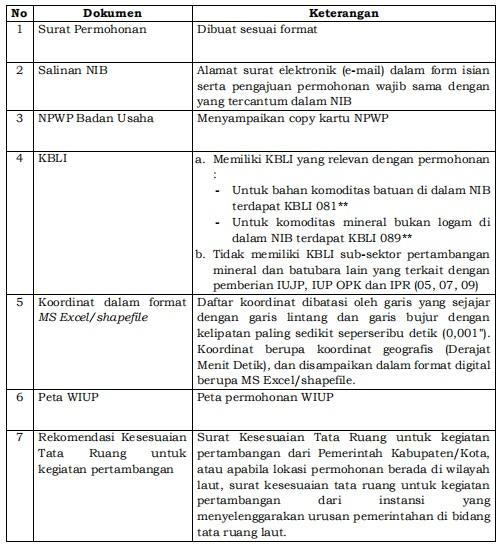 Status Npwp Ne Artinya : Menghitung PPh21 Karyawan Yang Tidak Memiliki NPWP - BOSS ...