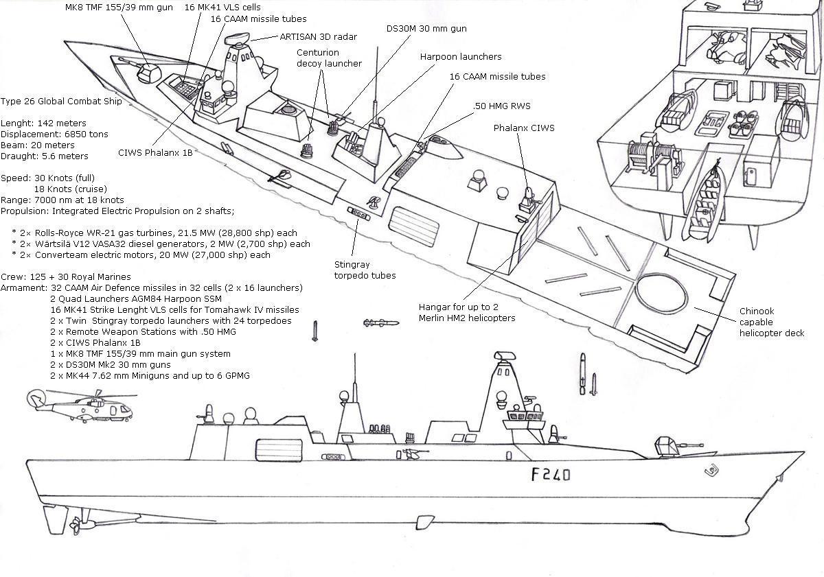 Type 26 Fsc Concept