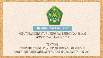 Download Kepdirjen Pendis No 7243 Tahun 2021 Tentang Juknis Pemberian Tunjangan Khusus Guru Raudlatul Athfal (RA) dan Madrasah Tahun 2021 I PDF