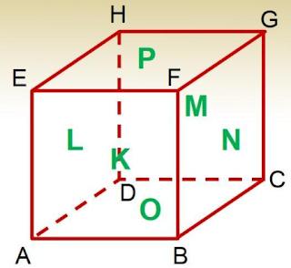 Hasil kali dari tiga bilangan pada tiga sisi yang berpotongan di titik sudut