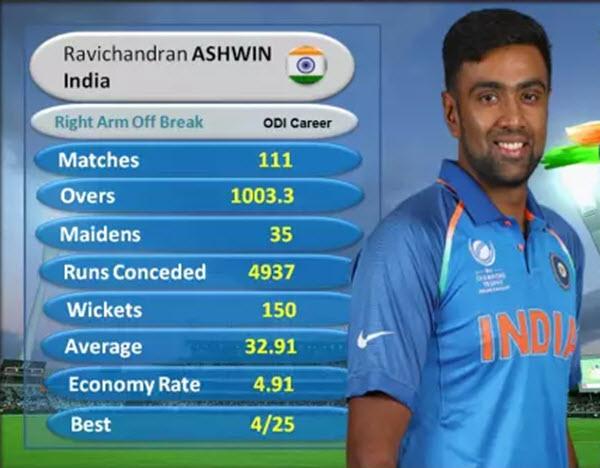 ravichandran-ashwin-vs-imra-tahir-odi-bowling-comparison