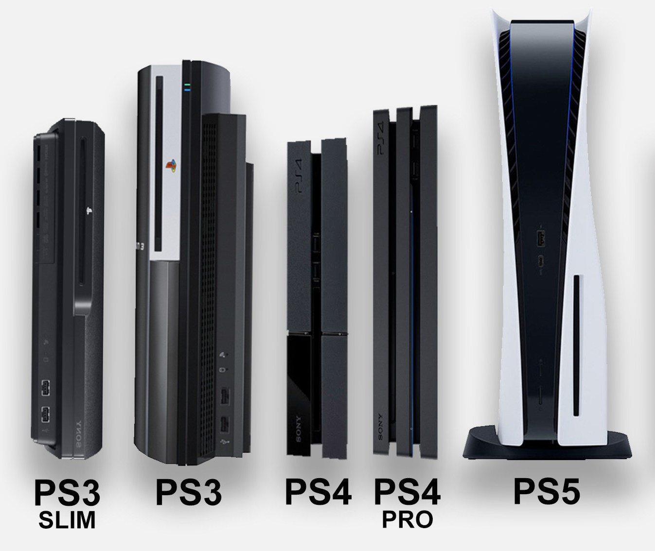 PlayStation 5: Sony gently prepares for a high price