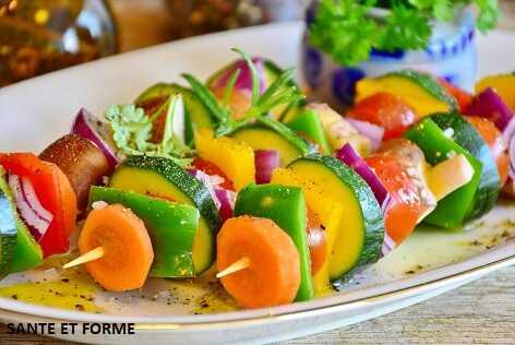 Régime cétogène pour les végétariens Guide complet et menu d'une  semaine.