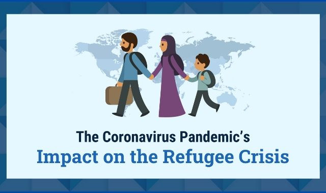 COVID-19 and the Refugee Crisis