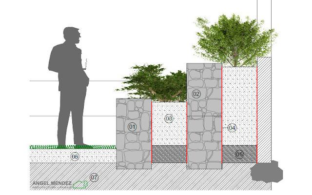 Proyectos de paisajismo, detalles constructivos, arquitectura paisaje, cómo diseñar un jardín, cómo hacer proyectos paisajismo