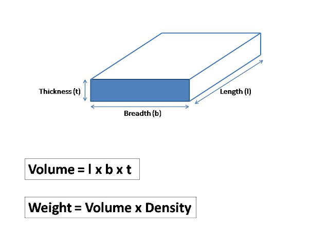 Steel weight calculation of rectangular section