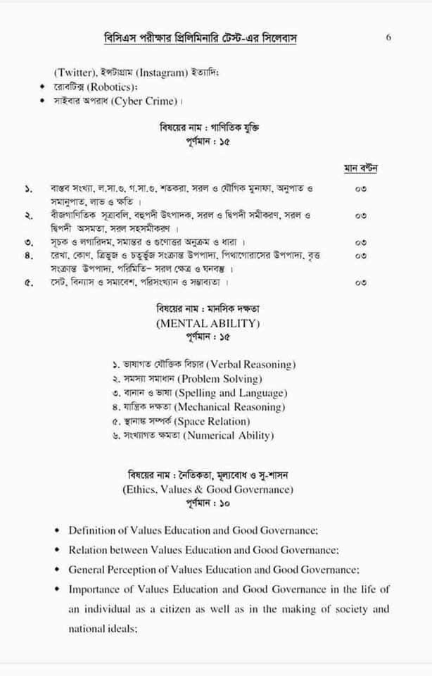 Below of 41st BCS Syllabus